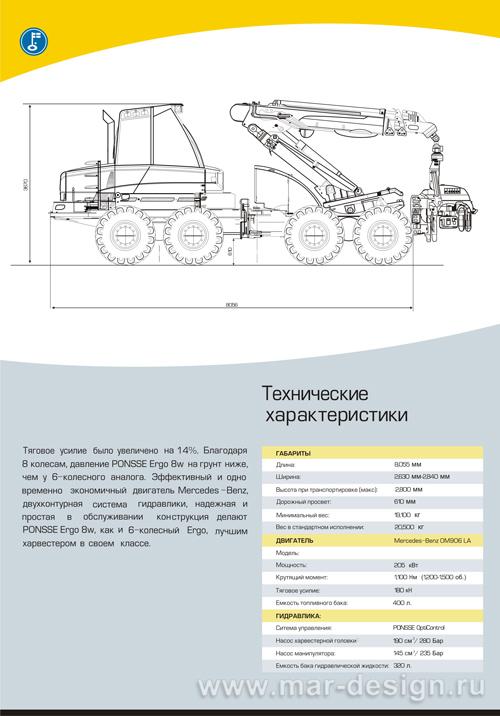 Портфолио:дизайн листовок в Петербурге, MAR-design студия